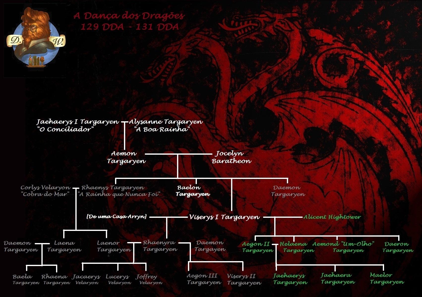 Extremamente As Crônicas de Gelo e Fogo – Dragões, Fogo, Sangue e sua Dança  MG13